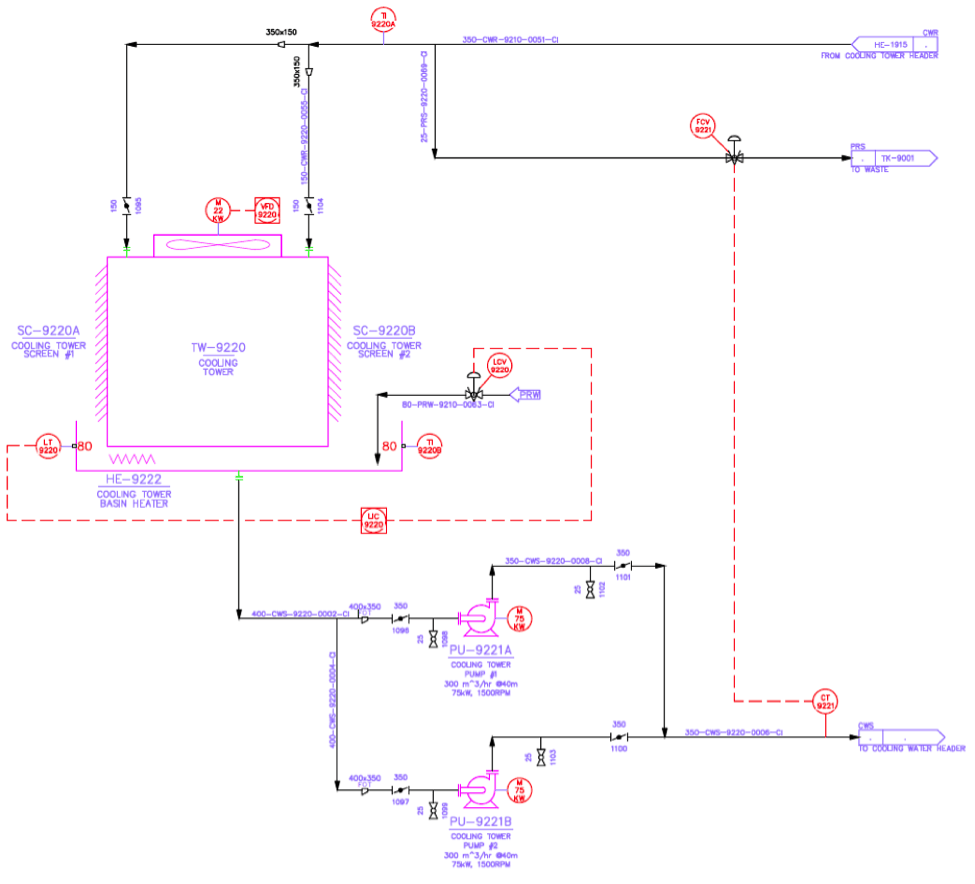Piping Diagram